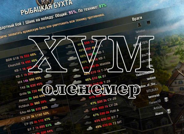 Моды про танки 9. 15 1 скачать.